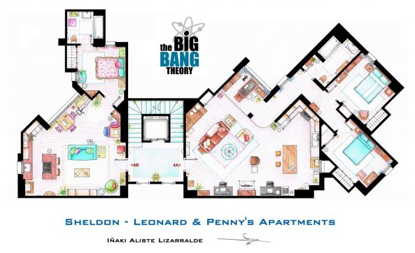 apartamentos_the-big-bang-theory